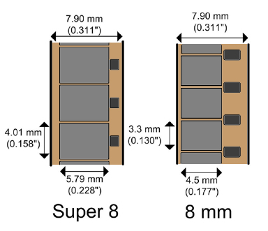8mm vs super 8 film what s the difference