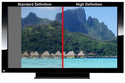 a comparison of the difference between cable television and direct television Get a more general overview of how cable's features and options compare to satellite tv rv & mobile if you'll be on the move, use this guide to reliably stay connected at every turn.