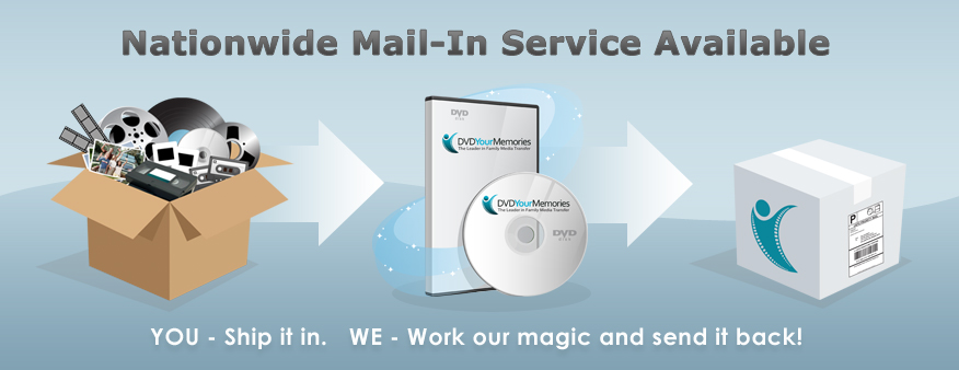 Mail-In Service